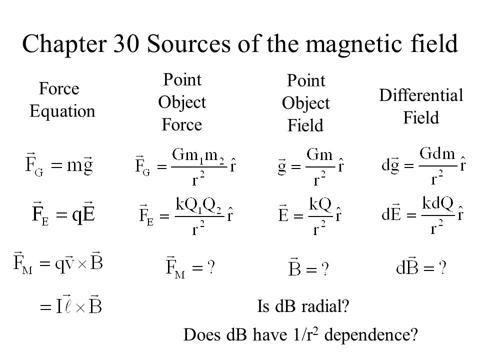 MAGNETIC FIELD CALCULATIONS EBOOK DOWNLOAD