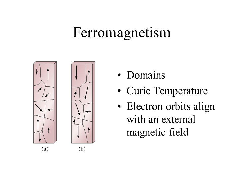 Ferromagnetism Domains Curie Temperature