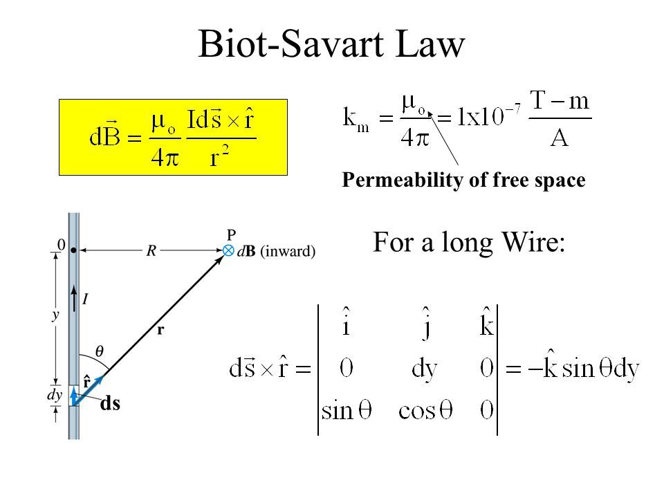 Biot-Savart Law Permeability of free space For a long Wire: ds