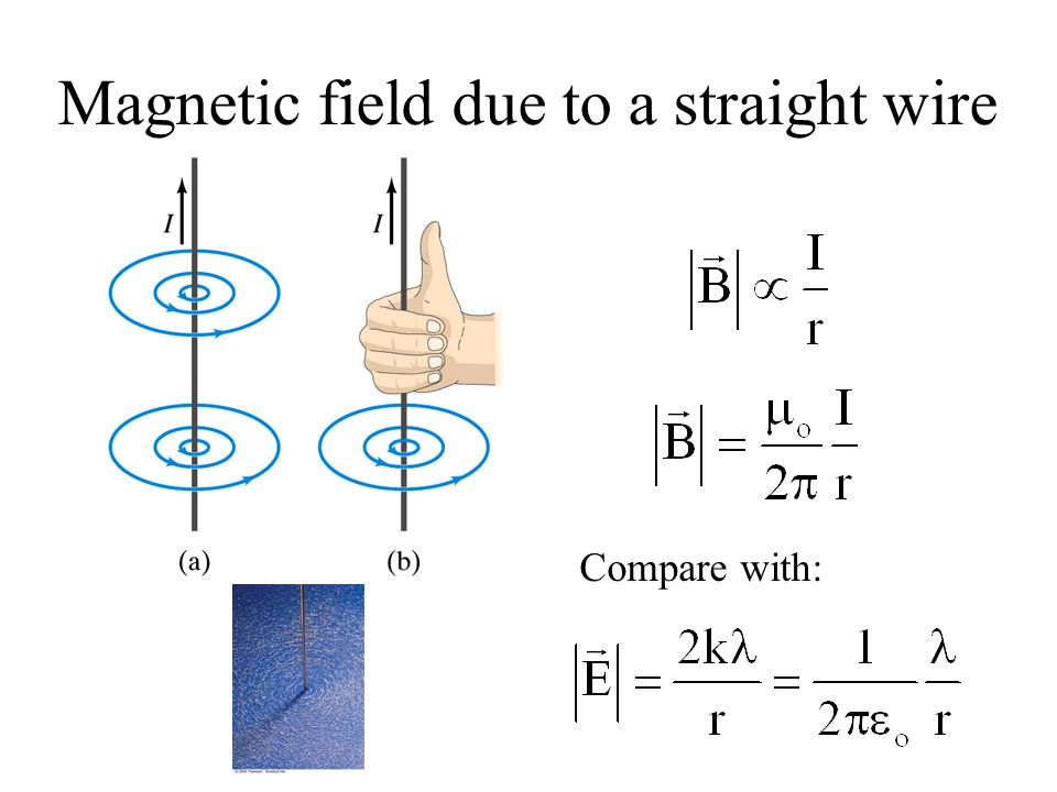 Magnetic field due to a straight wire