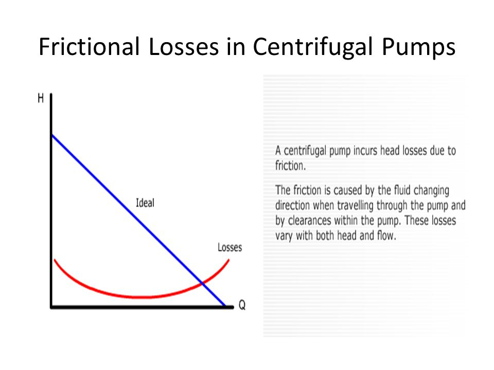 Frictional Losses in Centrifugal Pumps