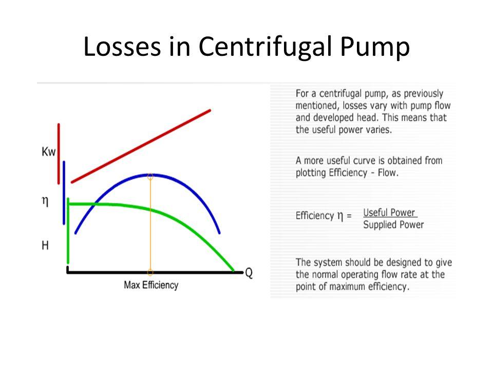 Losses in Centrifugal Pump