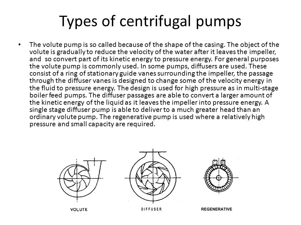 Types of centrifugal pumps