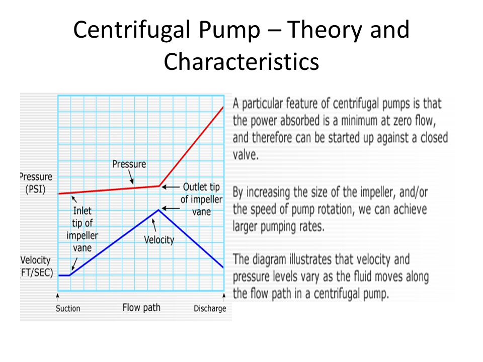 Centrifugal Pump – Theory and Characteristics