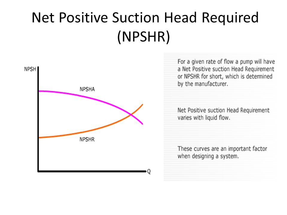 Net Positive Suction Head Required (NPSHR)
