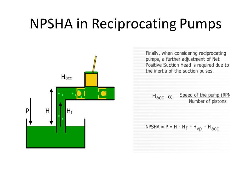 NPSHA in Reciprocating Pumps