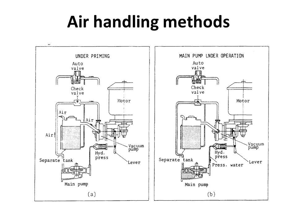 Air handling methods