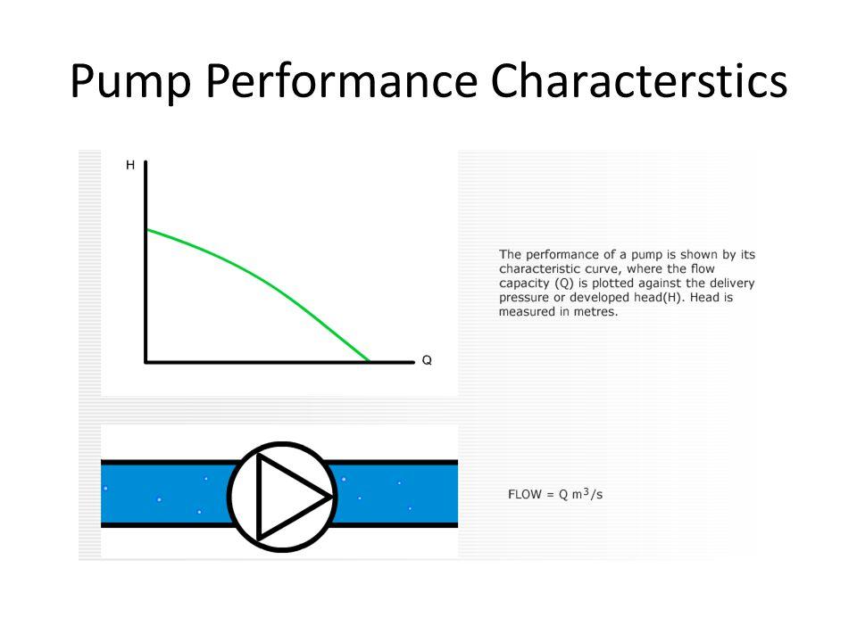Pump Performance Characterstics