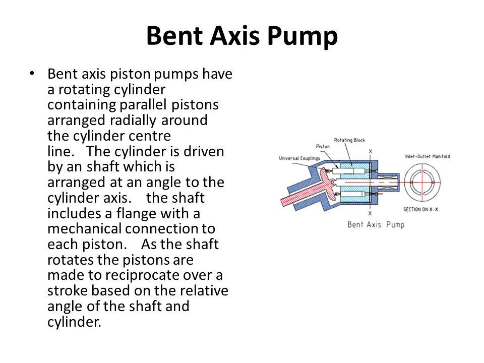 Bent Axis Pump