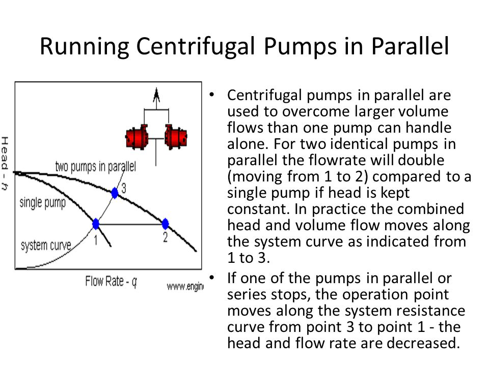 Running Centrifugal Pumps in Parallel