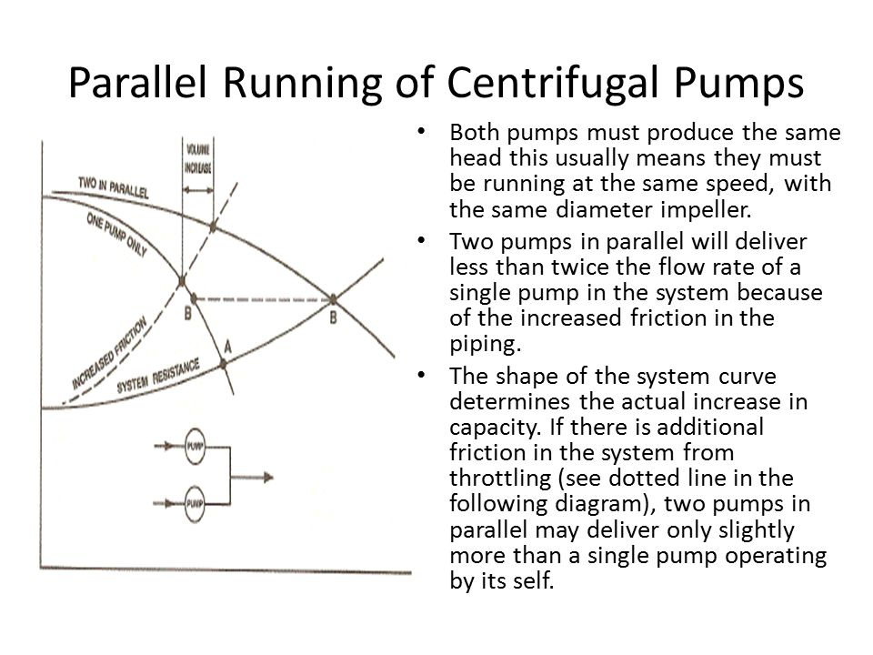Parallel Running of Centrifugal Pumps