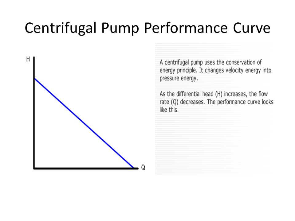 Centrifugal Pump Performance Curve