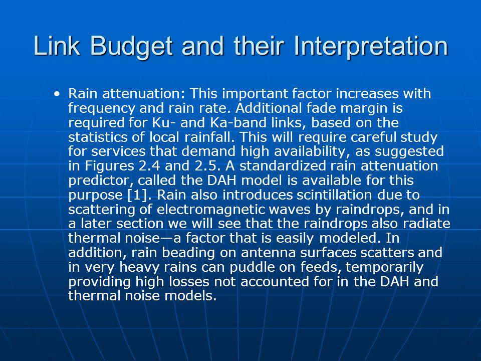 Link Budget and their Interpretation