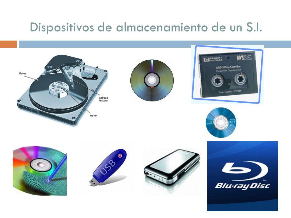 Dispositivos de almacenamiento de un S.I.