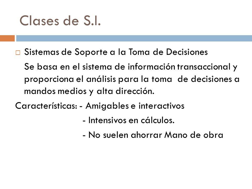 Clases de S.I. Sistemas de Soporte a la Toma de Decisiones