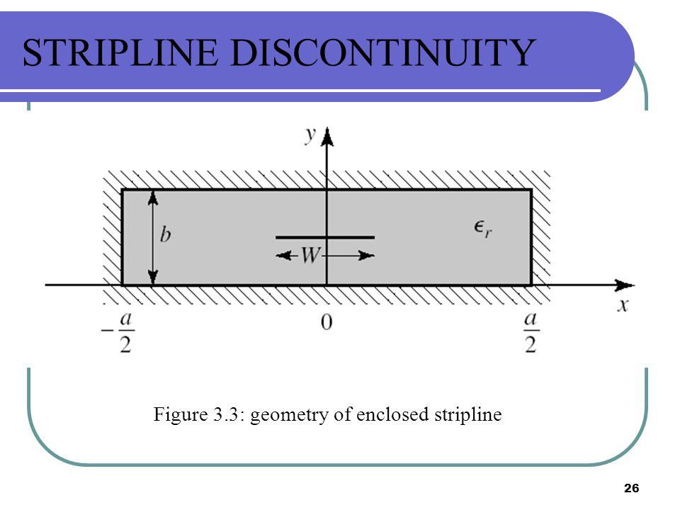 STRIPLINE DISCONTINUITY