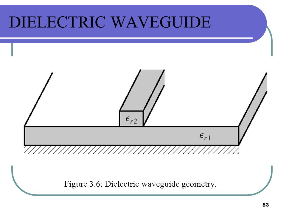 DIELECTRIC WAVEGUIDE Figure 3.6: Dielectric waveguide geometry.