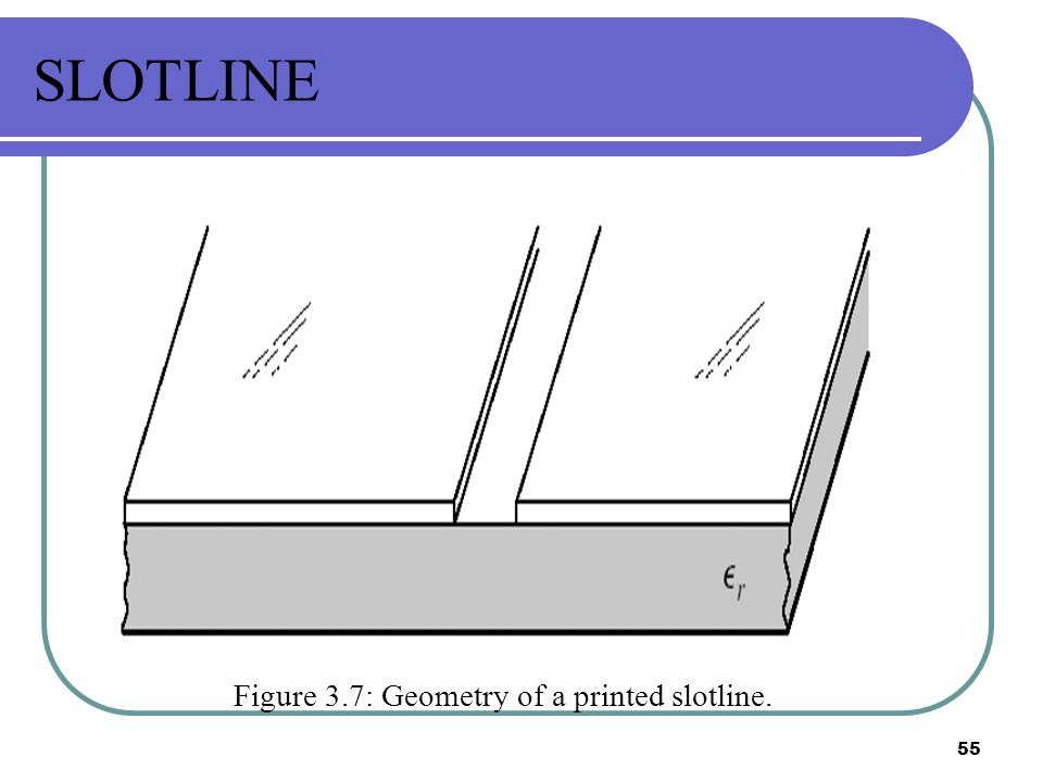 SLOTLINE Figure 3.7: Geometry of a printed slotline.