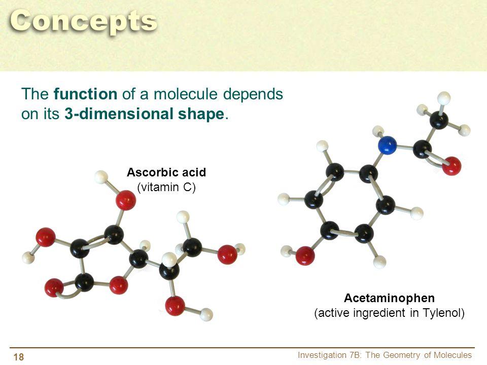 (active ingredient in Tylenol)