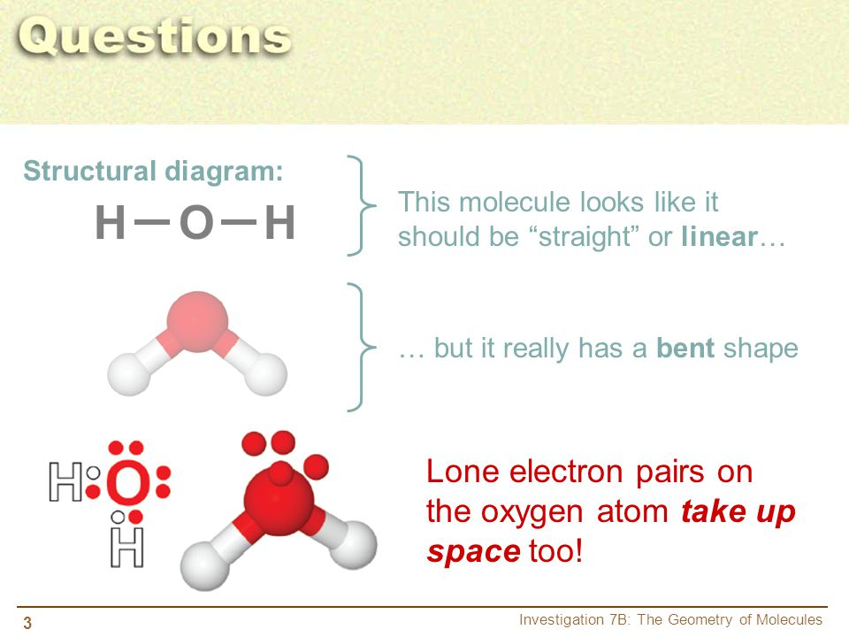 H O H Lone electron pairs on the oxygen atom take up space too!