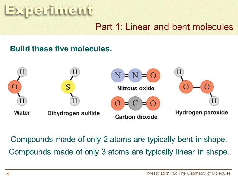 Part 1: Linear and bent molecules