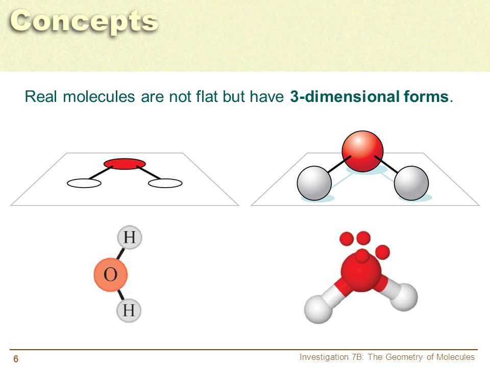 Real molecules are not flat but have 3-dimensional forms.