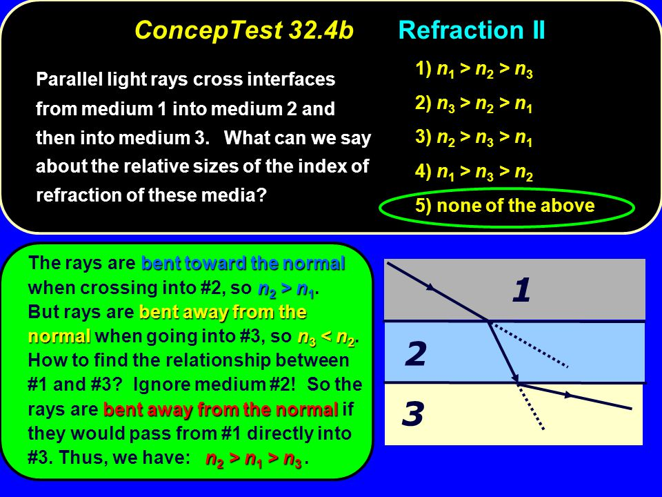 ConcepTest 32.4b Refraction II