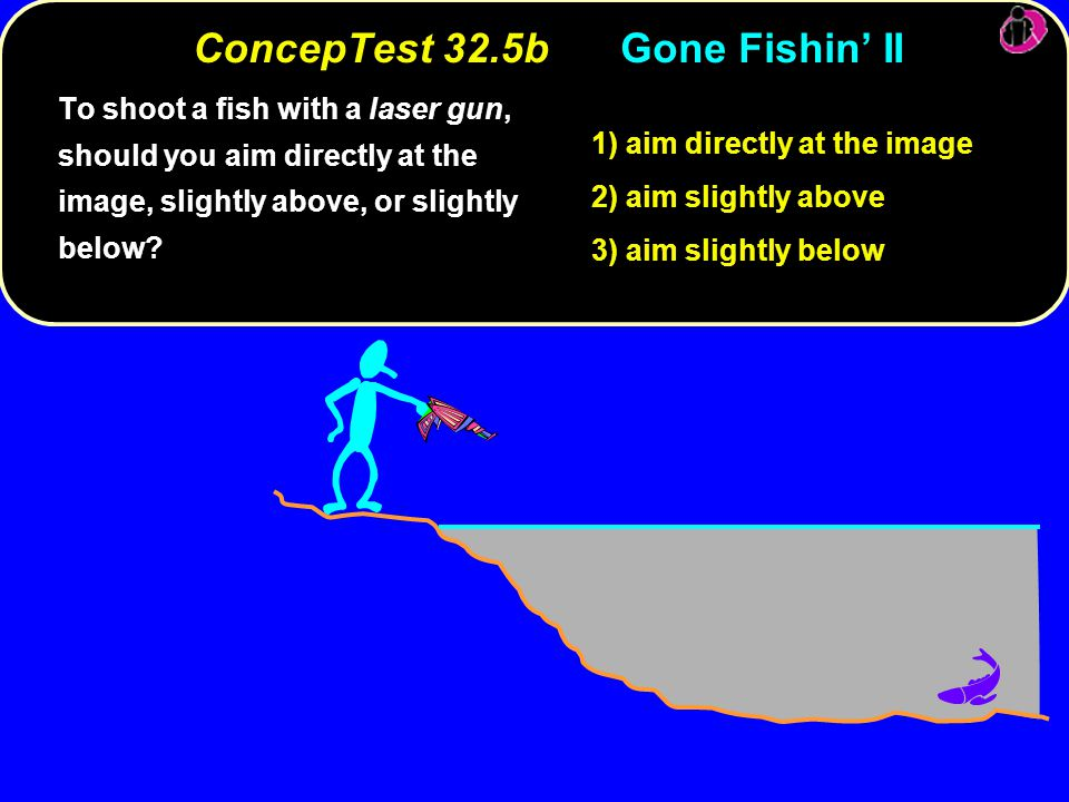 ConcepTest 32.5b Gone Fishin' II