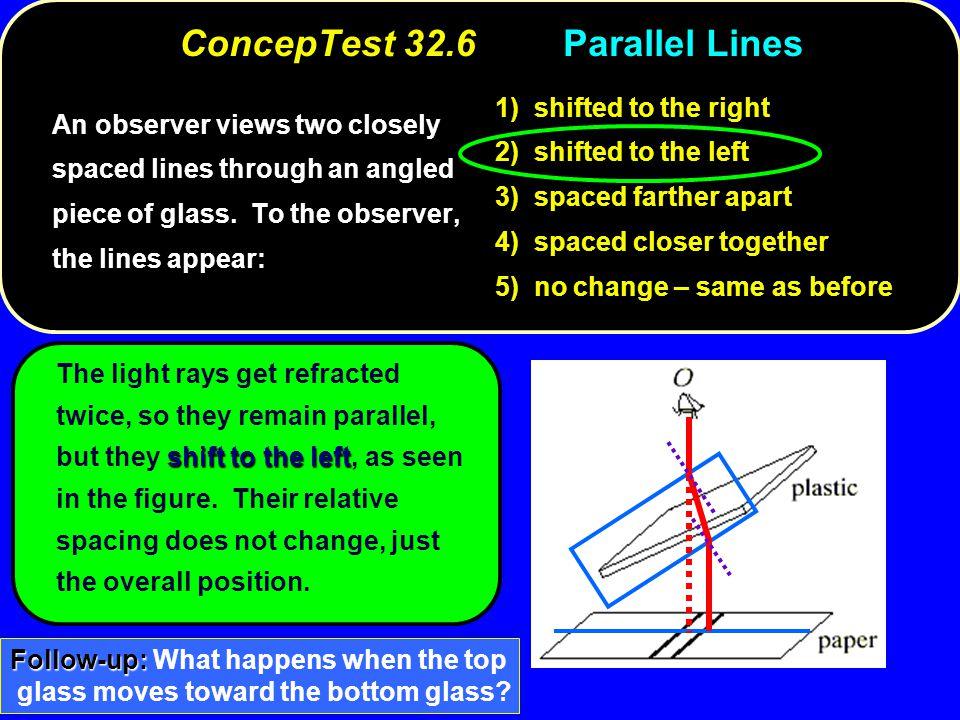 ConcepTest 32.6 Parallel Lines