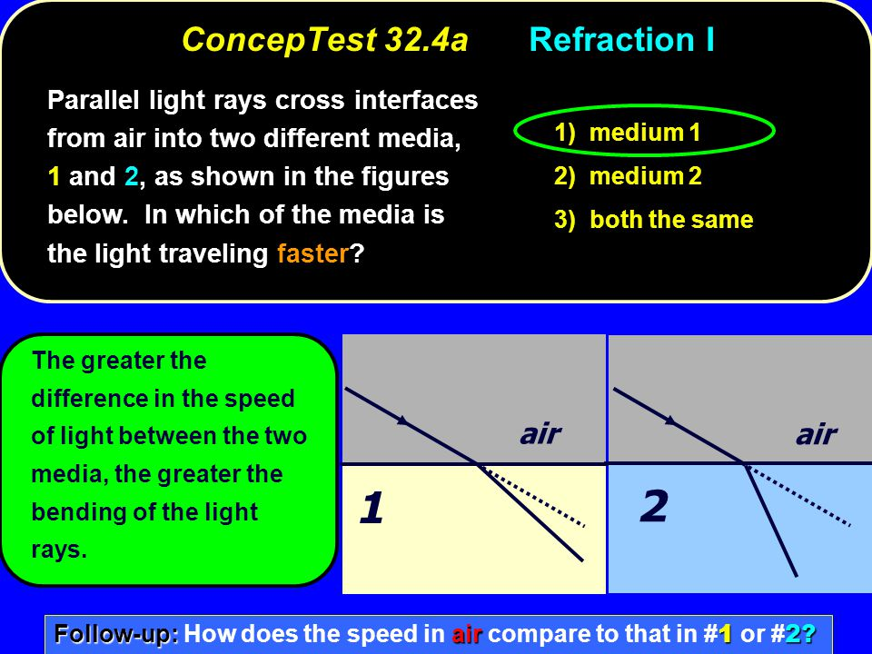 ConcepTest 32.4a Refraction I