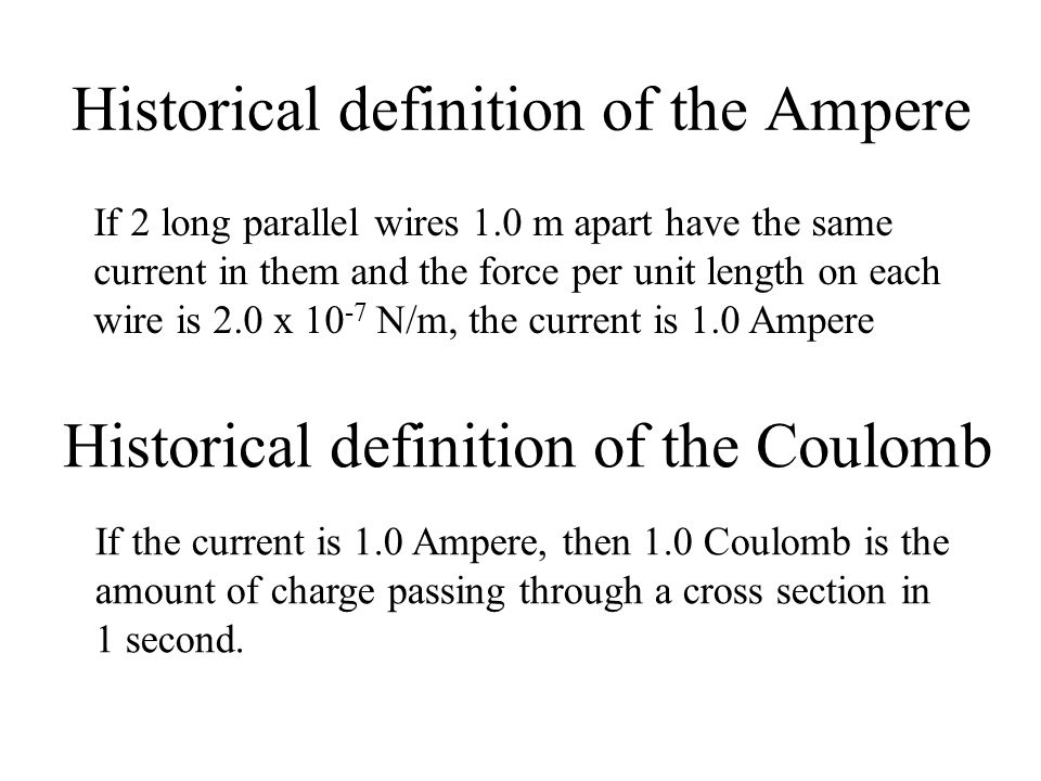 Historical definition of the Ampere