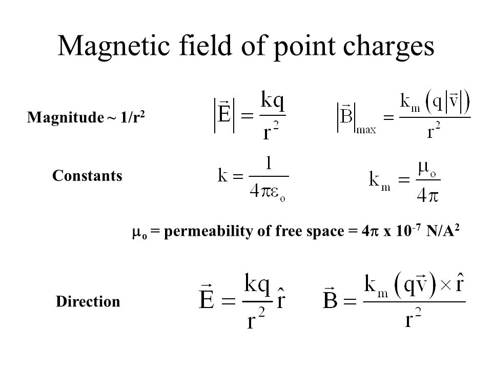 Magnetic field of point charges