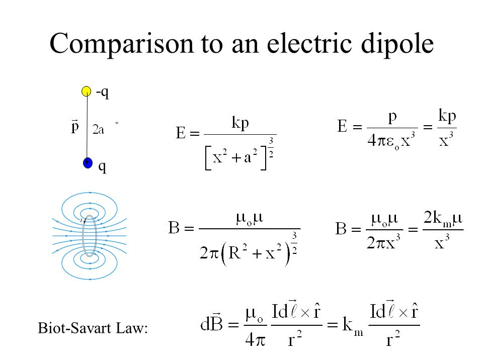 Comparison to an electric dipole