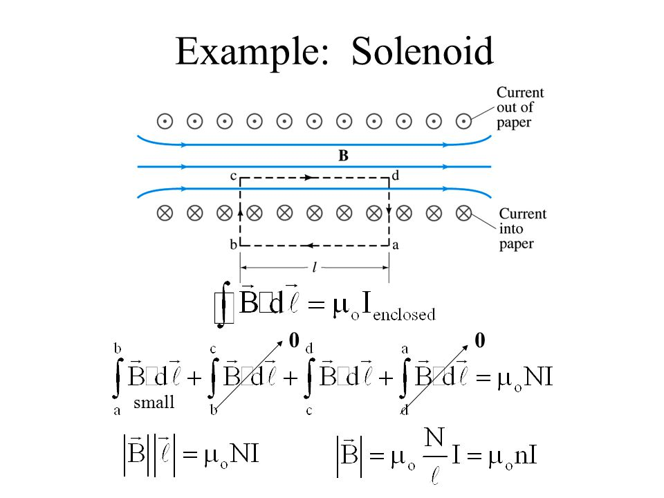 Example: Solenoid small
