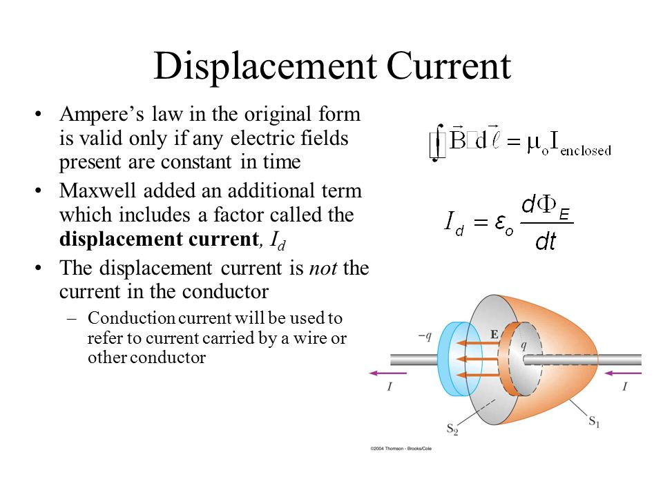 Displacement Current Ampere's law in the original form is valid only if any electric fields present are constant in time.