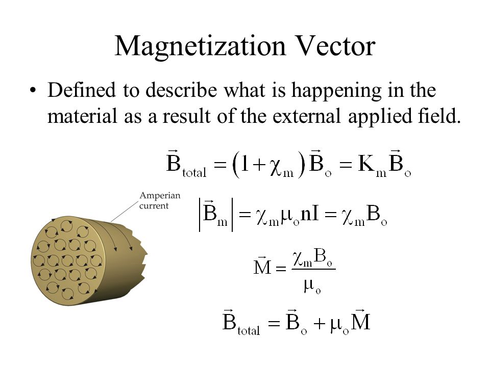 Magnetization Vector Defined to describe what is happening in the material as a result of the external applied field.