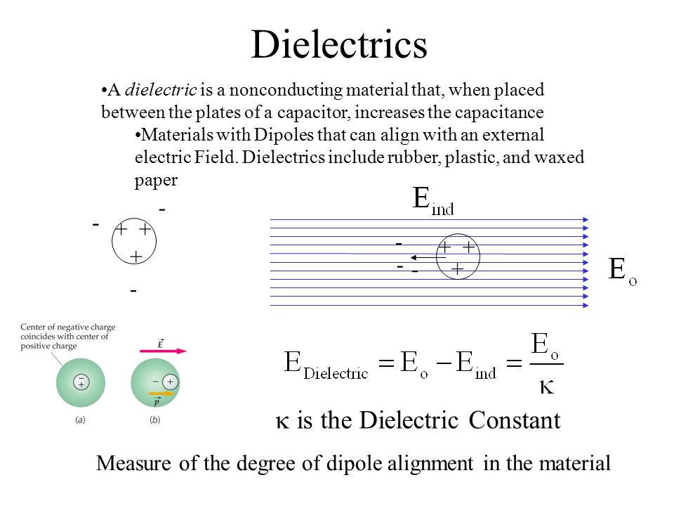 Dielectrics k is the Dielectric Constant - - + + - + + + - - + -