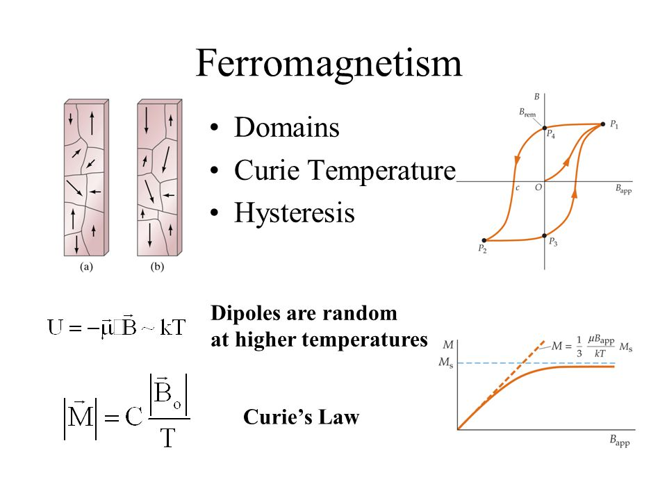 Ferromagnetism Domains Curie Temperature Hysteresis Dipoles are random