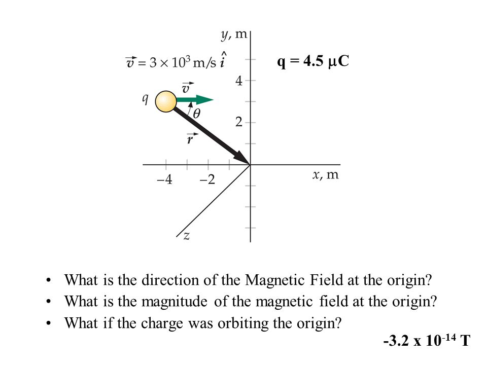 q = 4.5 mC What is the direction of the Magnetic Field at the origin What is the magnitude of the magnetic field at the origin
