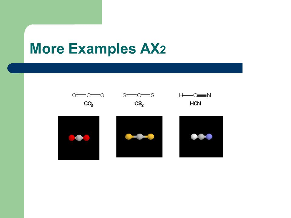 More Examples AX2