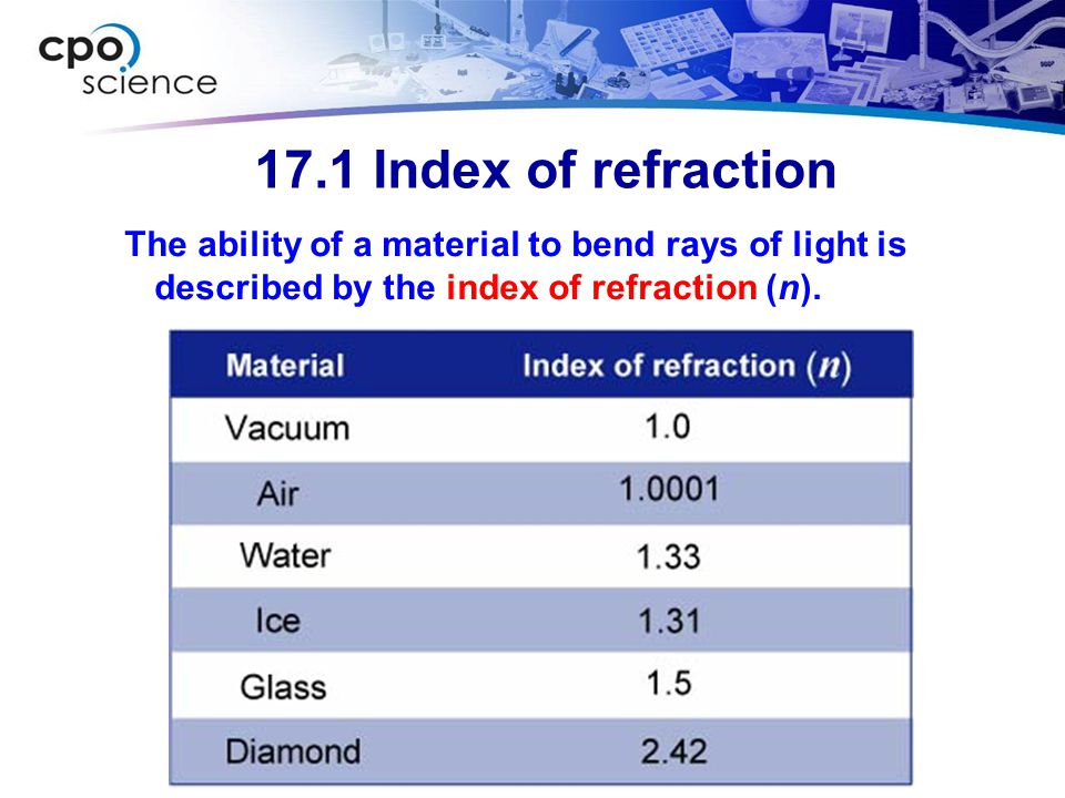 17.1 Index of refraction The ability of a material to bend rays of light is described by the index of refraction (n).