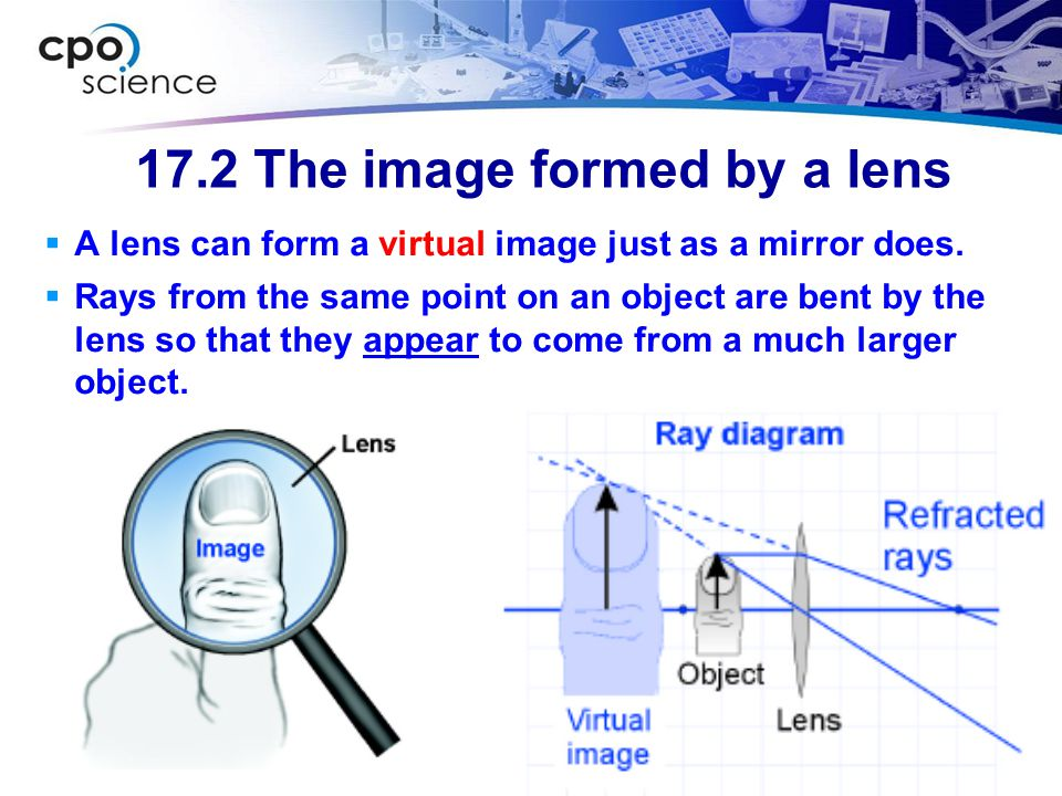 17.2 The image formed by a lens
