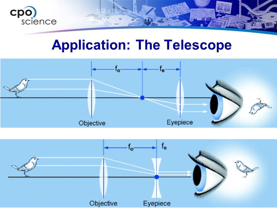 Application: The Telescope