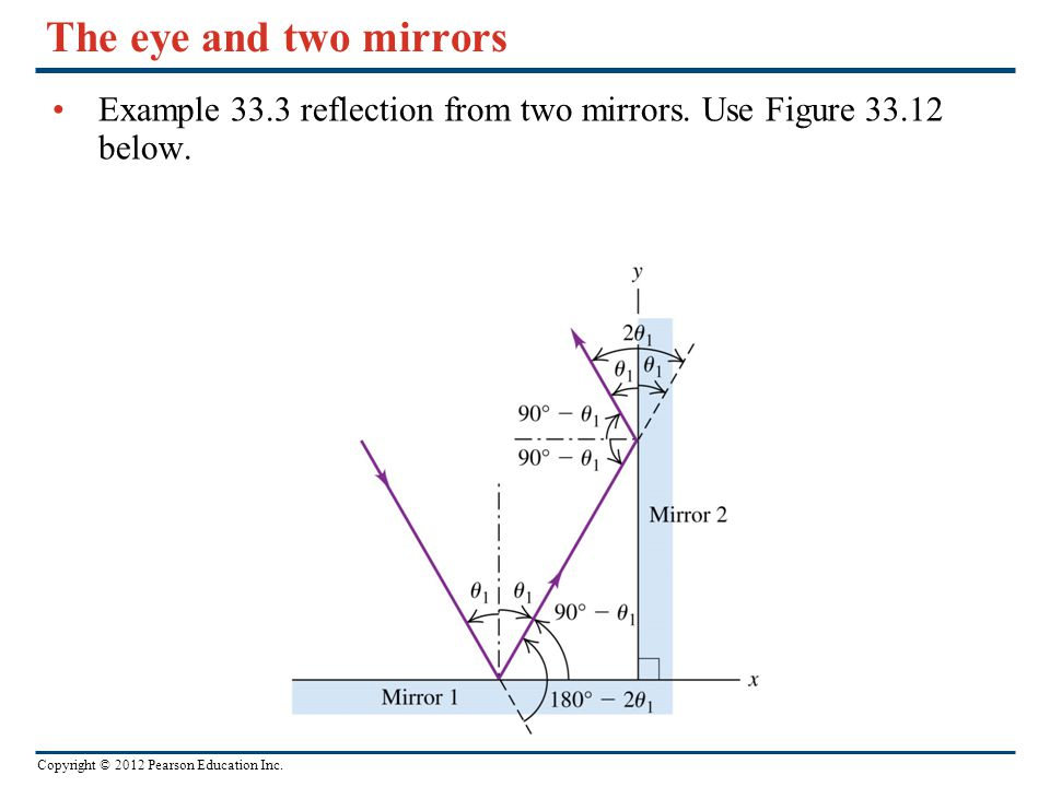 The eye and two mirrors Example 33.3 reflection from two mirrors. Use Figure 33.12 below.