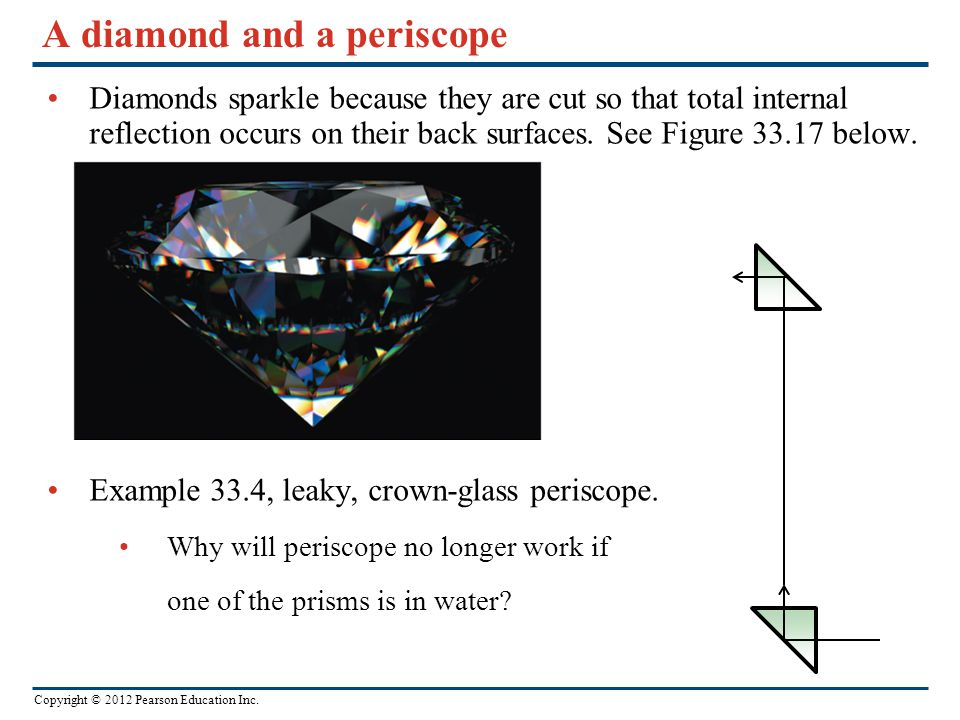 A diamond and a periscope