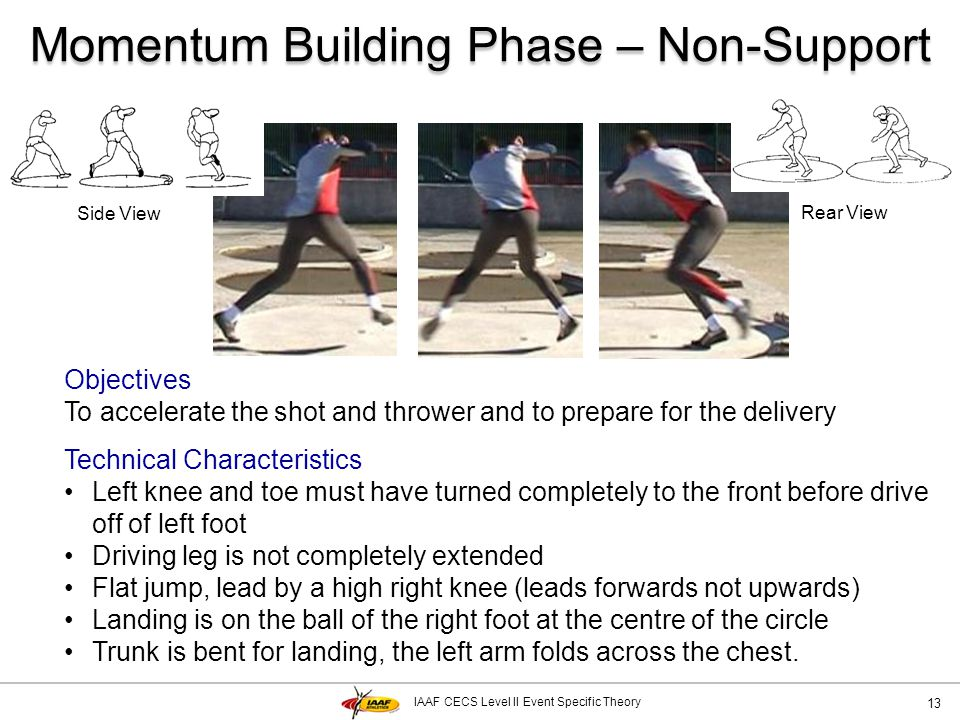 Momentum Building Phase – Non-Support