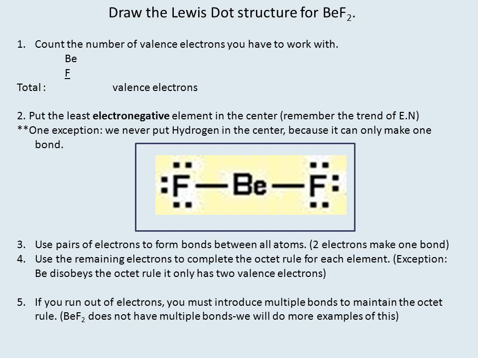 Draw the Lewis Dot structure for BeF2.