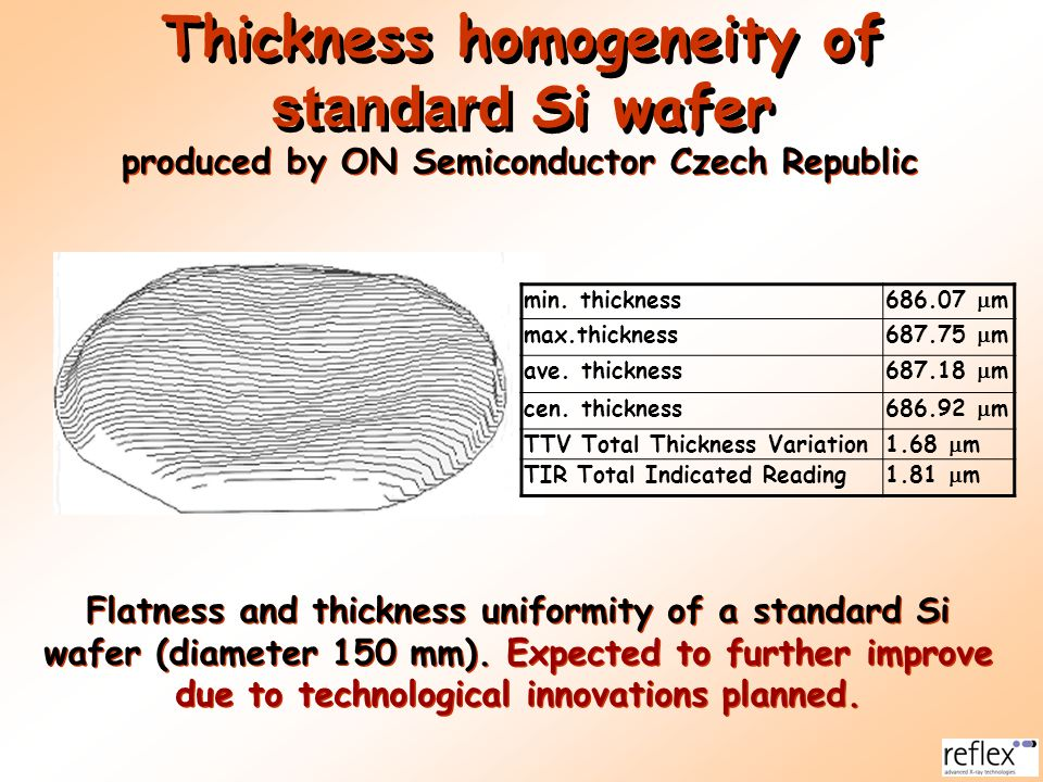 Thickness homogeneity of standard Si wafer