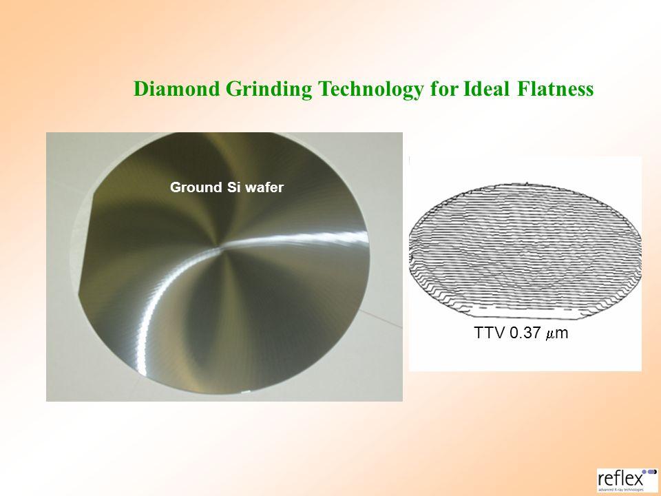 Diamond Grinding Technology for Ideal Flatness
