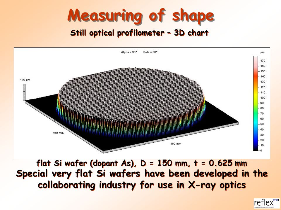 flat Si wafer (dopant As), D = 150 mm, t = 0.625 mm